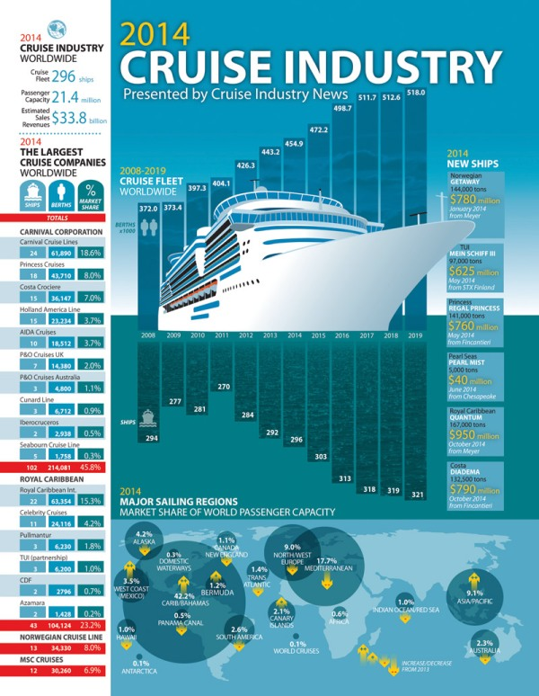 2014-info-graphic