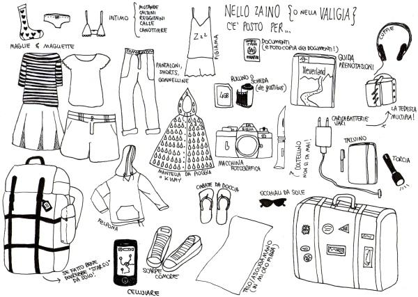 Cosa-mettere-in-valigia-Lista-valigia-di-base